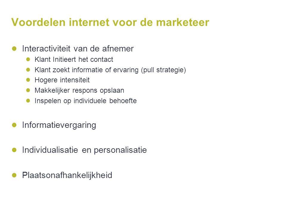 Voordelen internet voor de marketeer