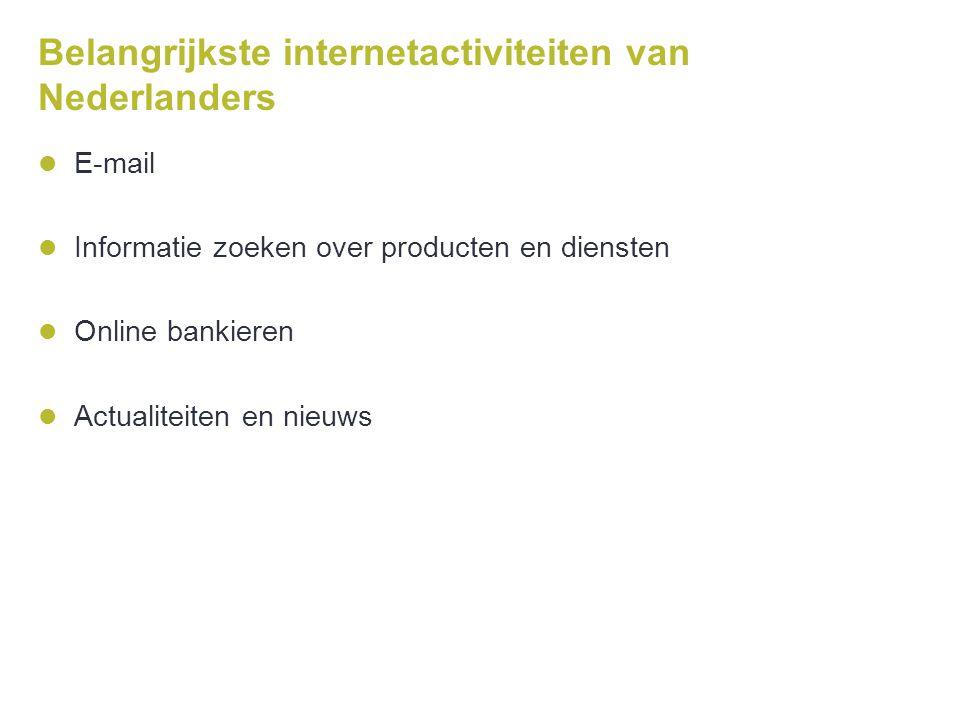 Belangrijkste internetactiviteiten van Nederlanders