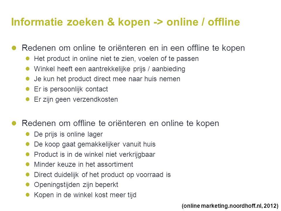 Informatie zoeken & kopen -> online / offline
