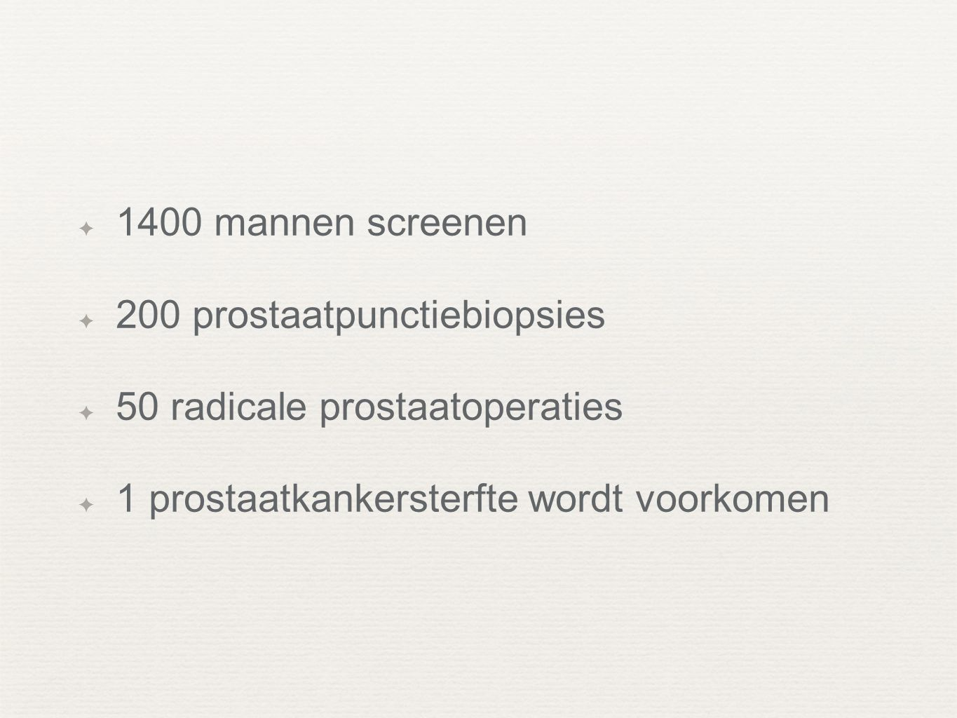 1400 mannen screenen 200 prostaatpunctiebiopsies. 50 radicale prostaatoperaties.