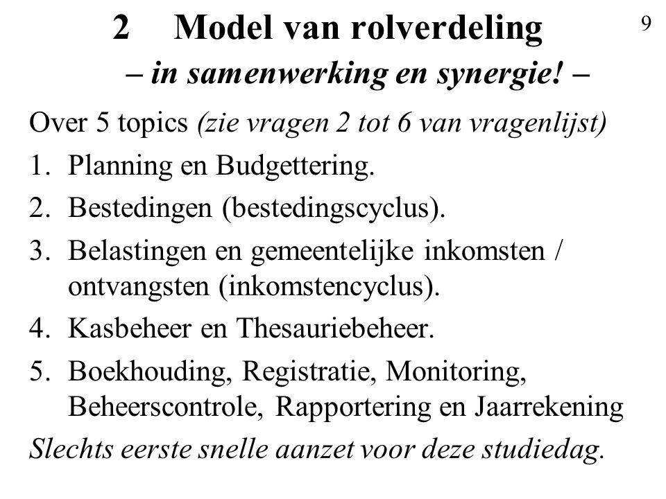 Model van rolverdeling – in samenwerking en synergie! –