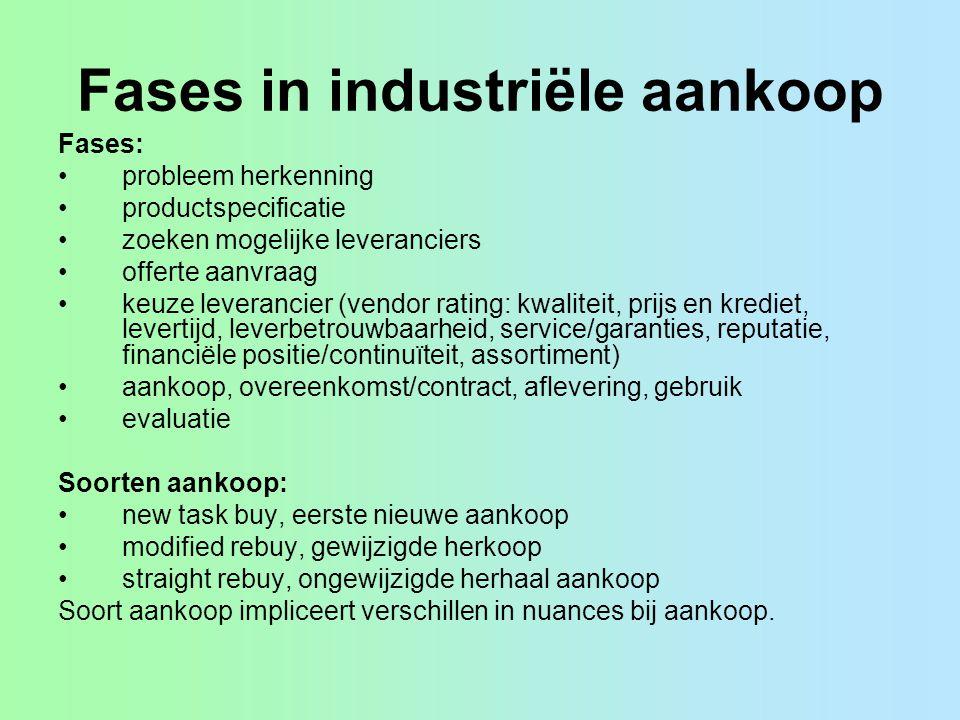 Fases in industriële aankoop