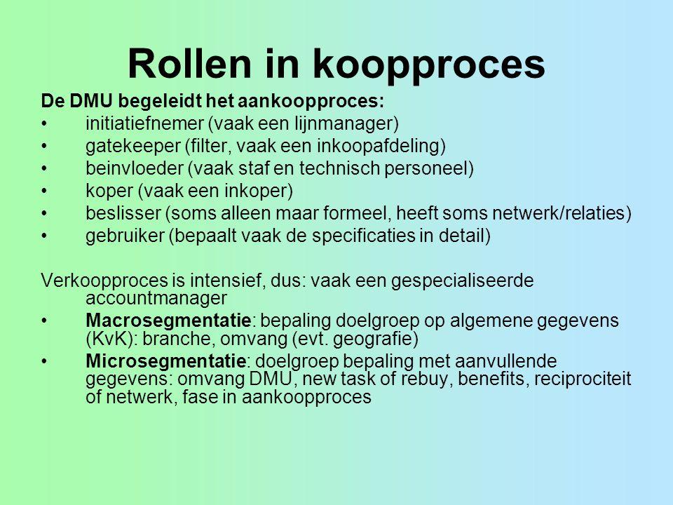 Rollen in koopproces De DMU begeleidt het aankoopproces: