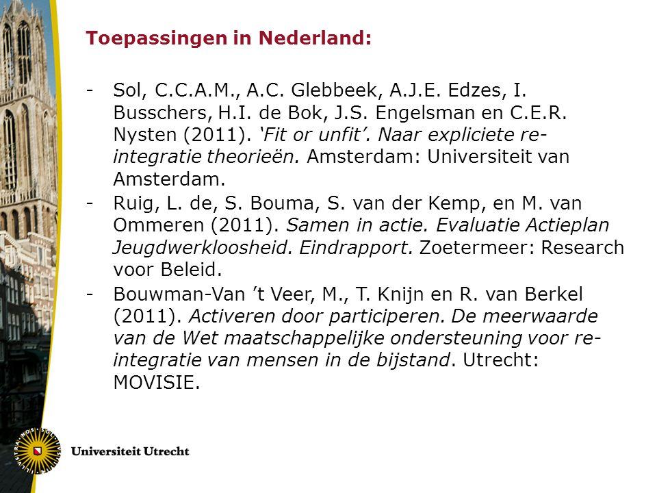 Toepassingen in Nederland: