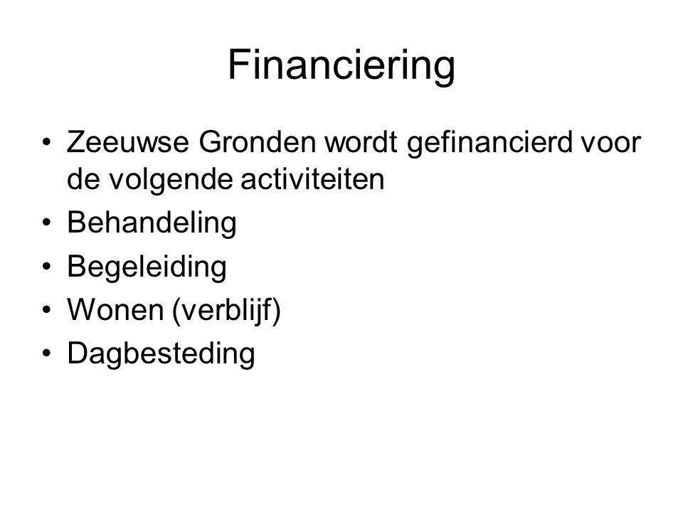 Financiering Zeeuwse Gronden wordt gefinancierd voor de volgende activiteiten. Behandeling. Begeleiding.