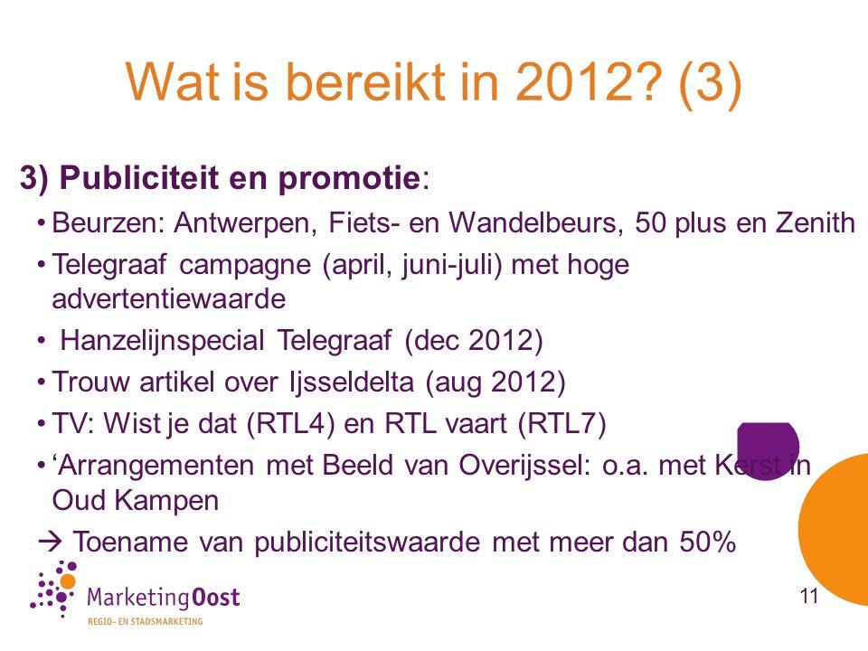 Wat is bereikt in 2012 (3) 3) Publiciteit en promotie: