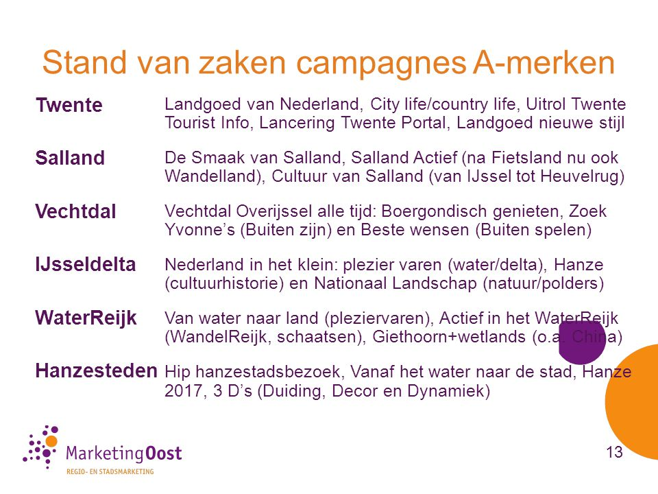 Stand van zaken campagnes A-merken