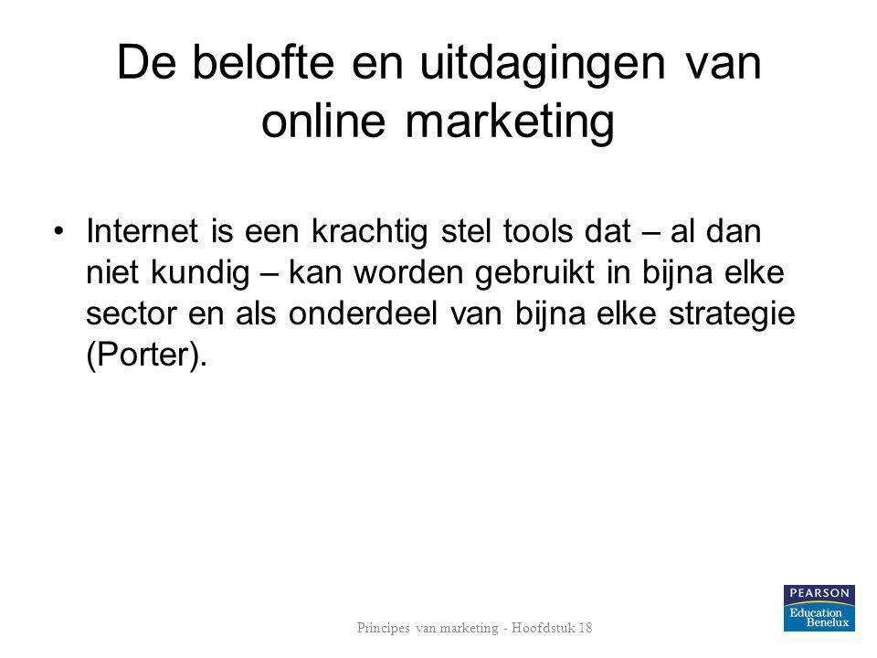 De belofte en uitdagingen van online marketing