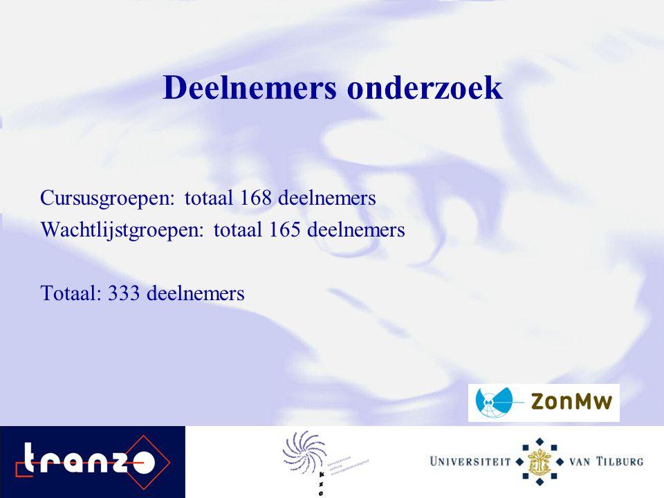 Deelnemers onderzoek Cursusgroepen: totaal 168 deelnemers