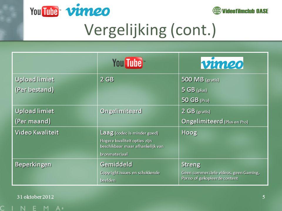 Vergelijking (cont.) Upload limiet (Per bestand) 2 GB 500 MB (gratis)