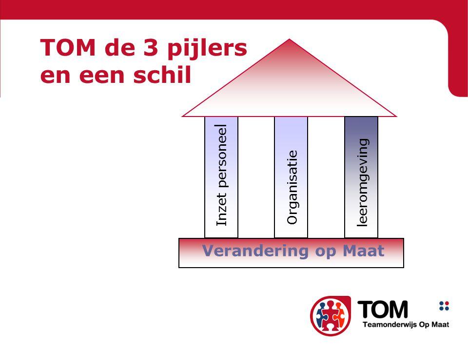 TOM de 3 pijlers en een schil