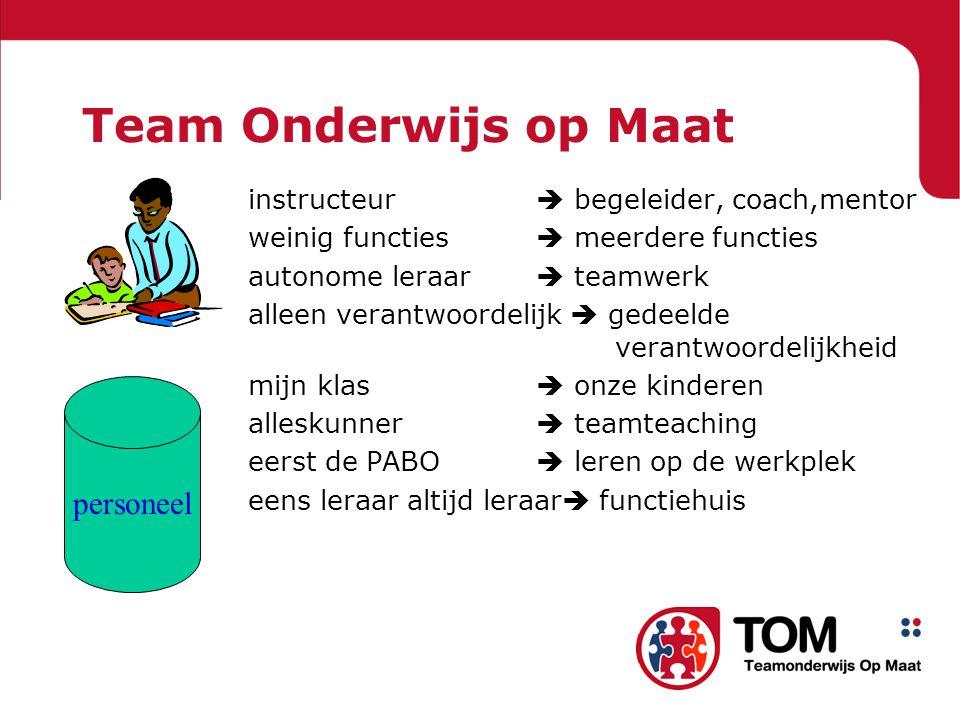 Team Onderwijs op Maat personeel