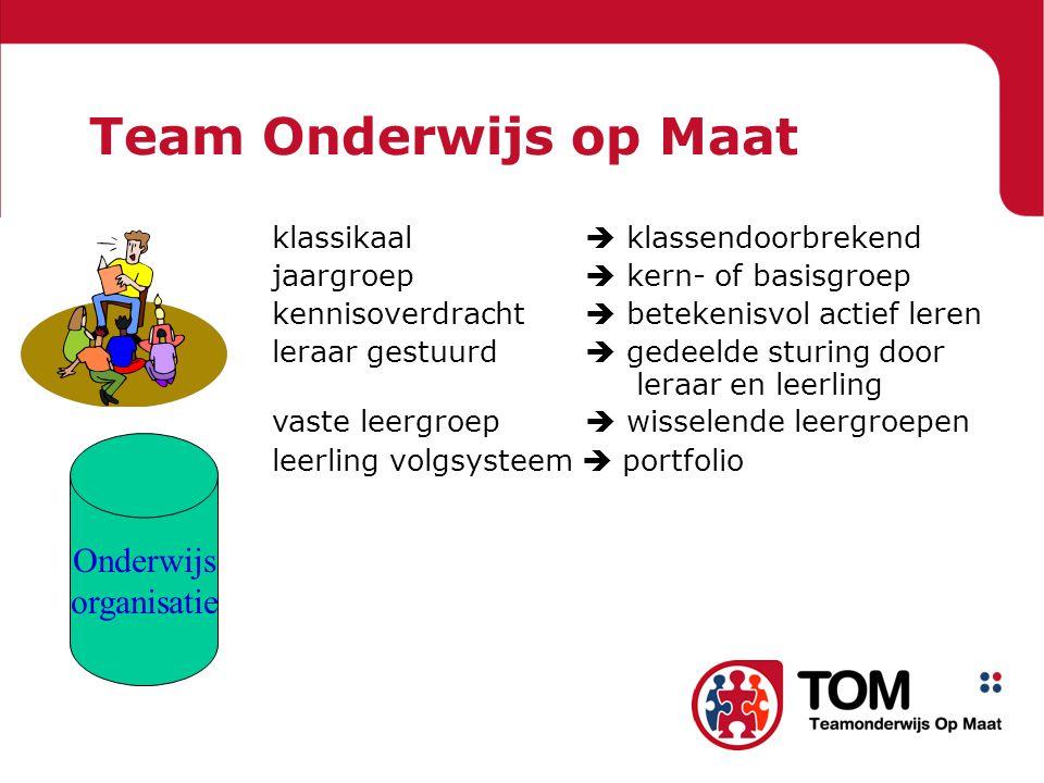 Team Onderwijs op Maat Onderwijs organisatie