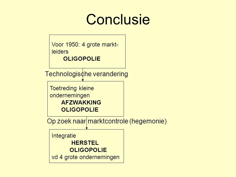 Conclusie Technologische verandering