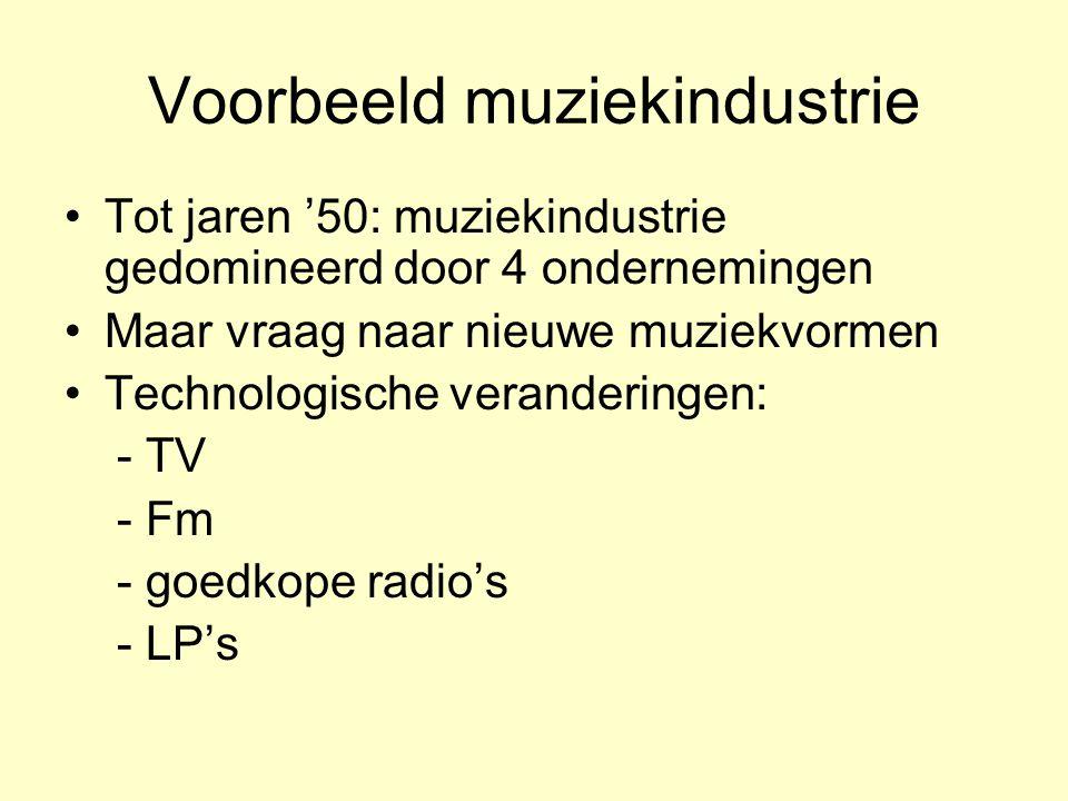 Voorbeeld muziekindustrie