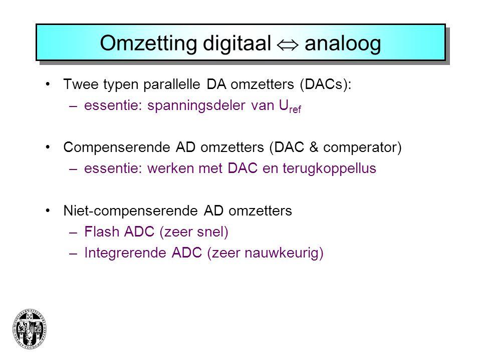 Omzetting digitaal  analoog