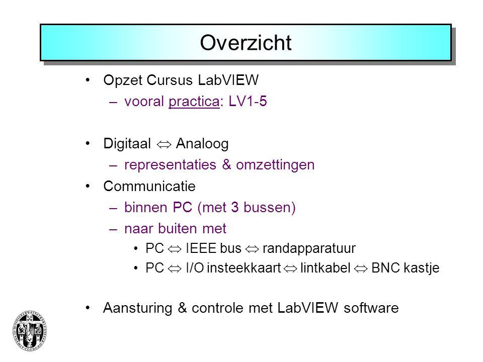 Overzicht Opzet Cursus LabVIEW vooral practica: LV1-5