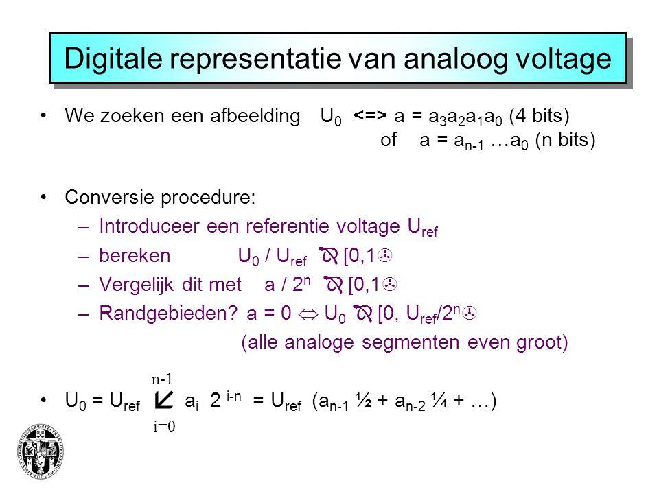 Digitale representatie van analoog voltage