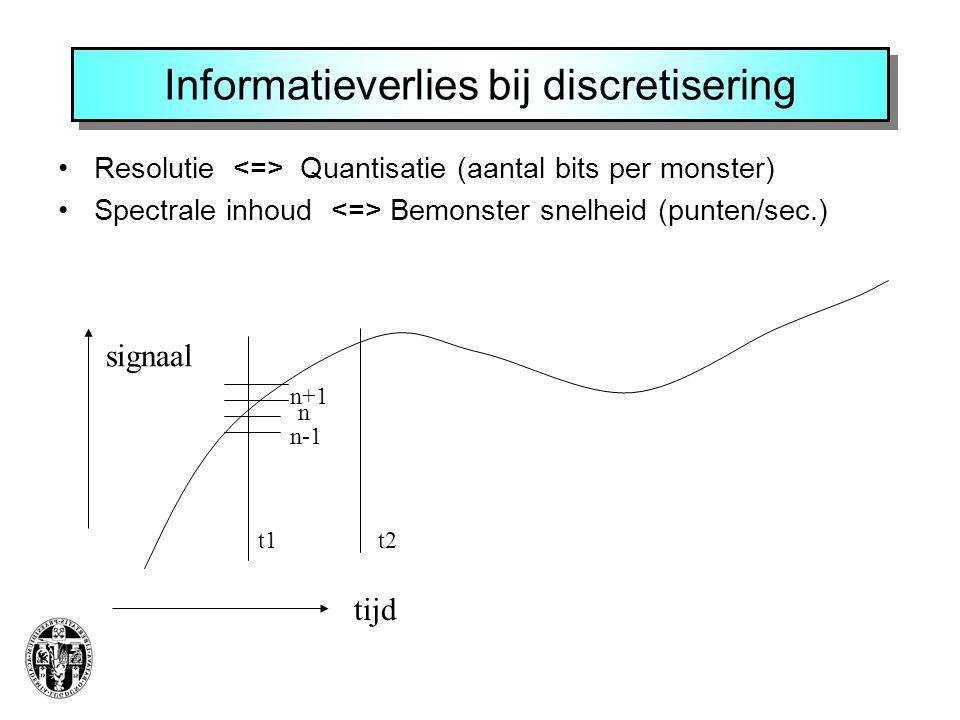 Informatieverlies bij discretisering