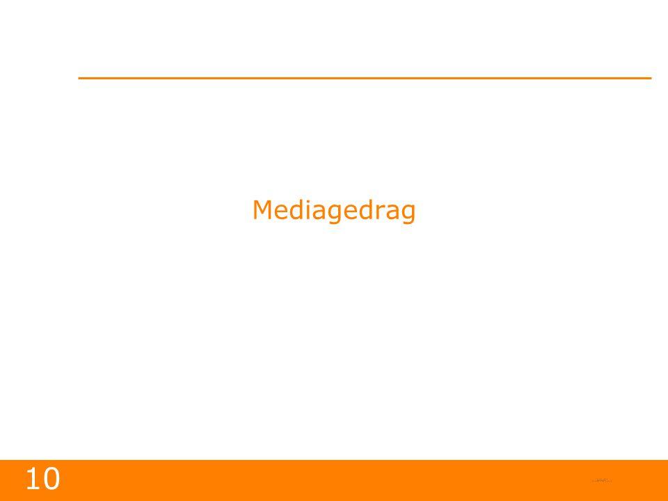 Mediagedrag