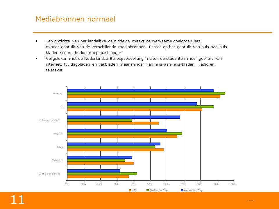 Mediabronnen normaal Ten opzichte van het landelijke gemiddelde maakt de werkzame doelgroep iets.