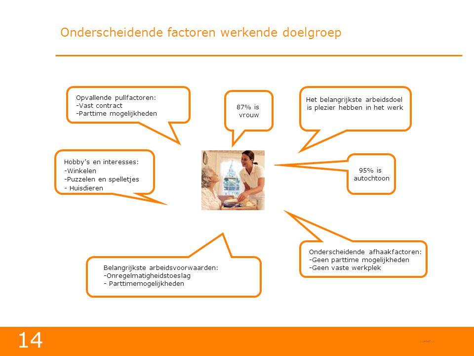 Onderscheidende factoren werkende doelgroep