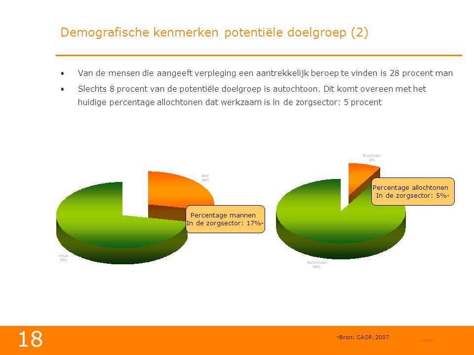 Demografische kenmerken potentiële doelgroep (2)