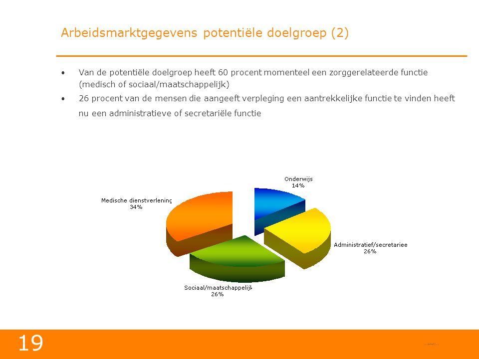 Arbeidsmarktgegevens potentiële doelgroep (2)
