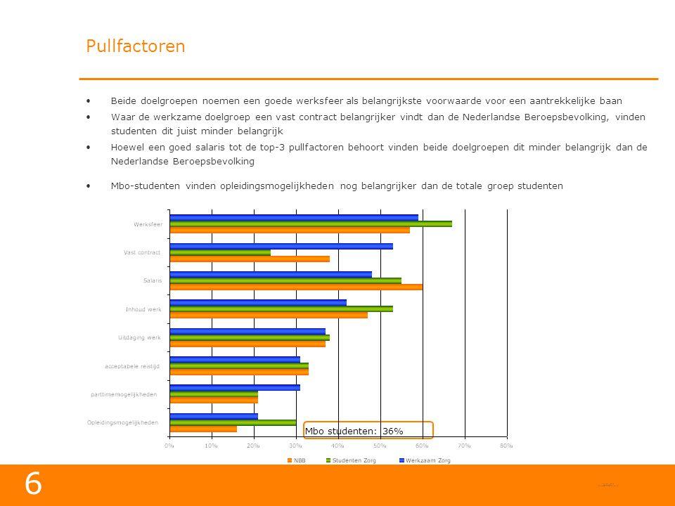 Pullfactoren Beide doelgroepen noemen een goede werksfeer als belangrijkste voorwaarde voor een aantrekkelijke baan.