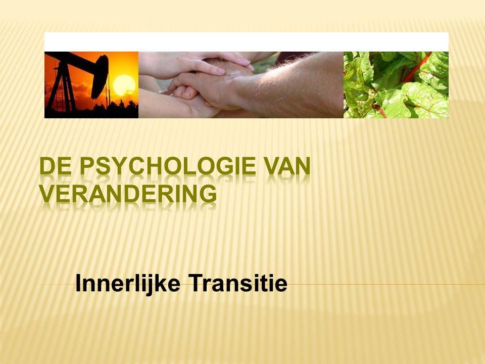 De Psychologie van Verandering
