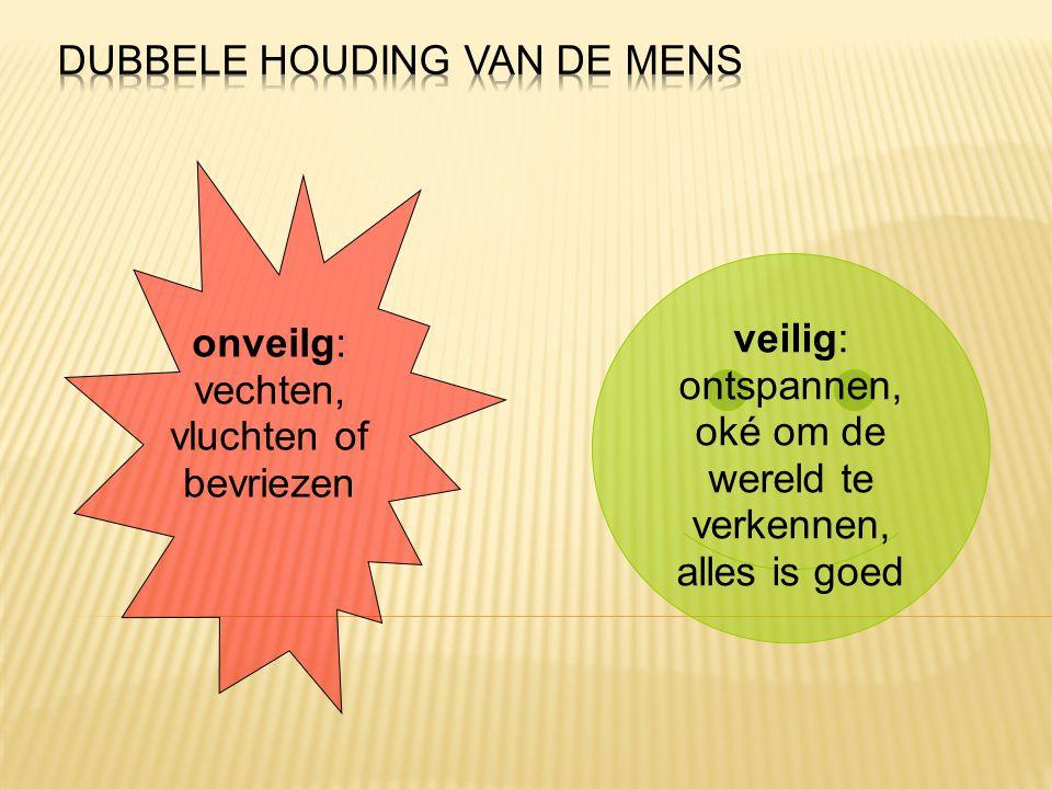 DUBBELE HOUDING VAN DE MENS