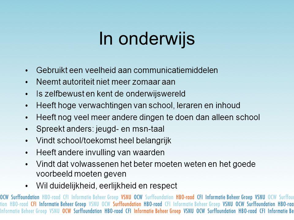 In onderwijs Gebruikt een veelheid aan communicatiemiddelen
