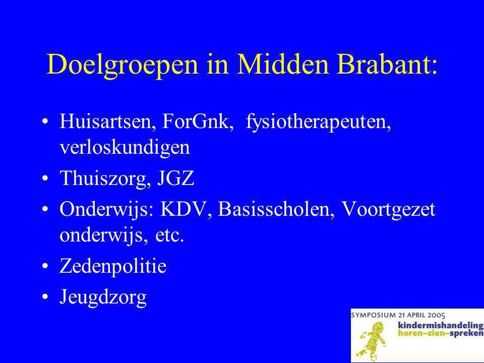 Doelgroepen in Midden Brabant: