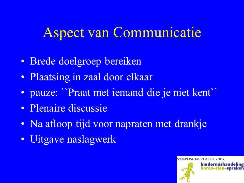 Aspect van Communicatie