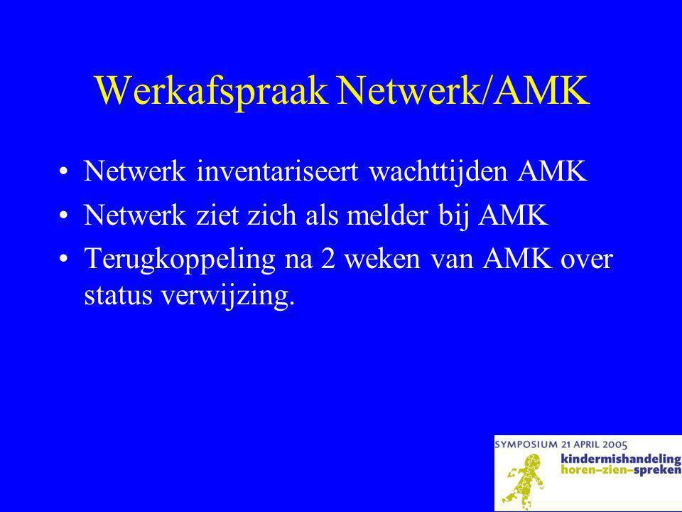 Werkafspraak Netwerk/AMK