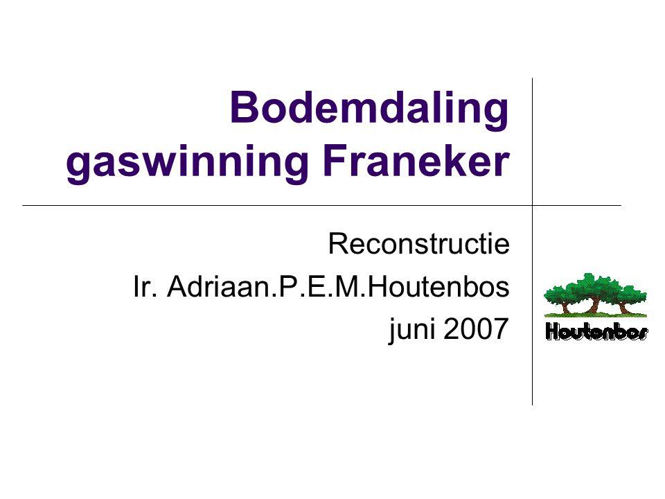 Bodemdaling gaswinning Franeker