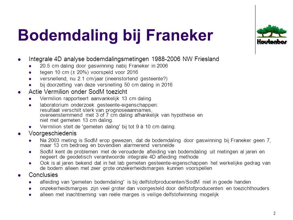 Bodemdaling bij Franeker