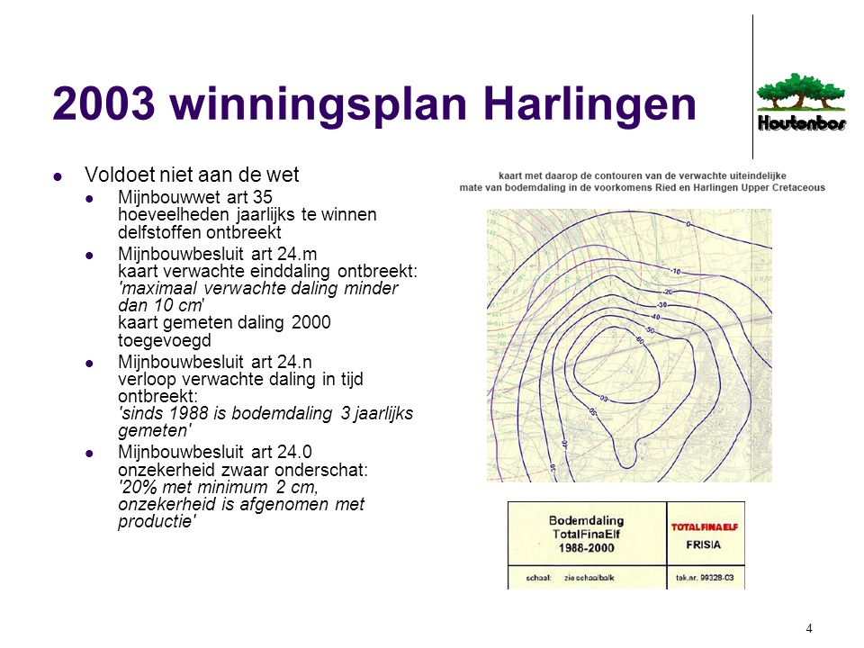 2003 winningsplan Harlingen