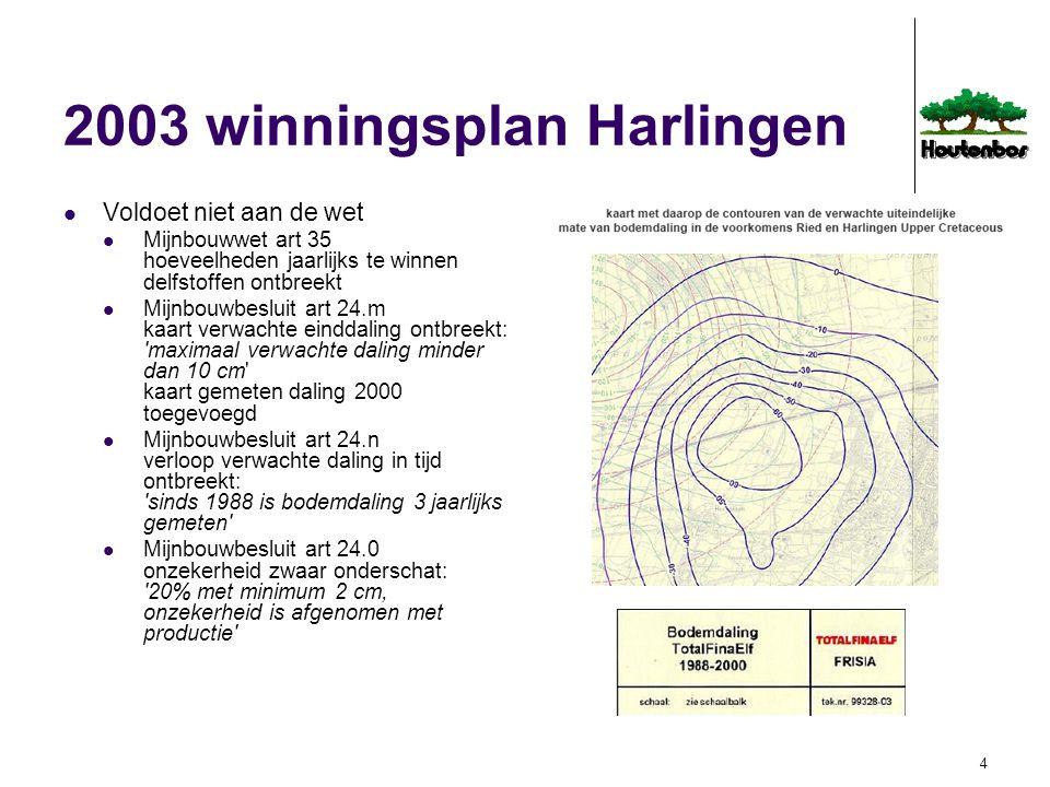 2003 winningsplan Harlingen