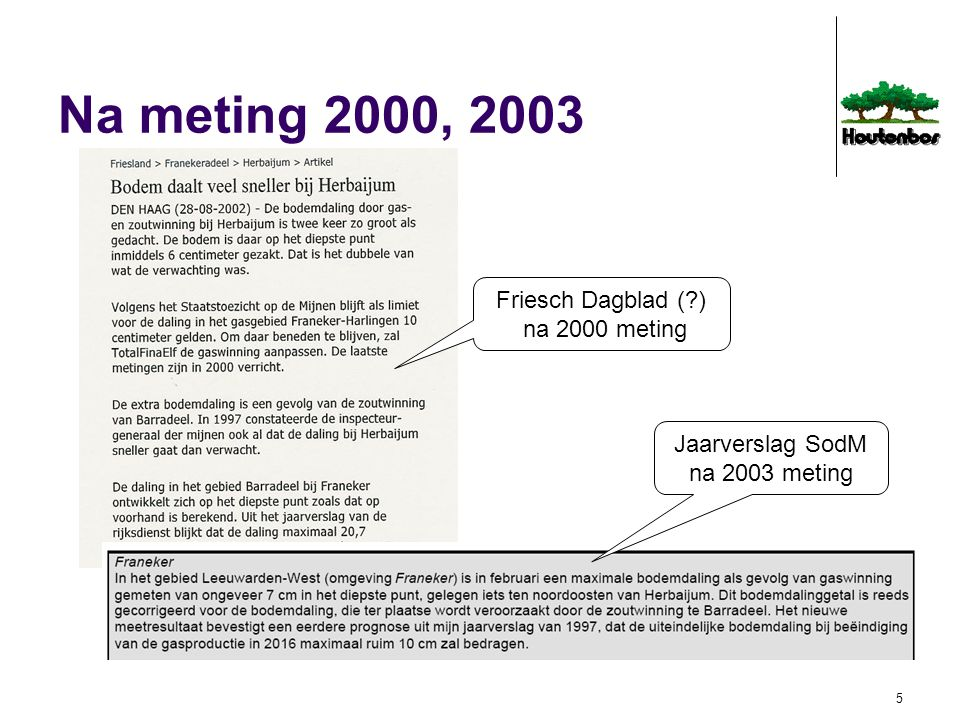 Na meting 2000, 2003 Friesch Dagblad ( ) na 2000 meting