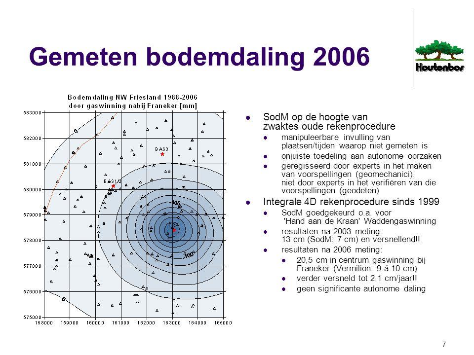 Gemeten bodemdaling 2006 SodM op de hoogte van zwaktes oude rekenprocedure. manipuleerbare invulling van plaatsen/tijden waarop niet gemeten is.