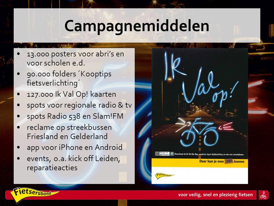 Campagnemiddelen 13.000 posters voor abri's en voor scholen e.d.