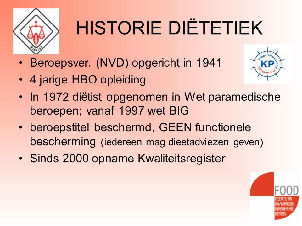 HISTORIE DIËTETIEK Beroepsver. (NVD) opgericht in 1941