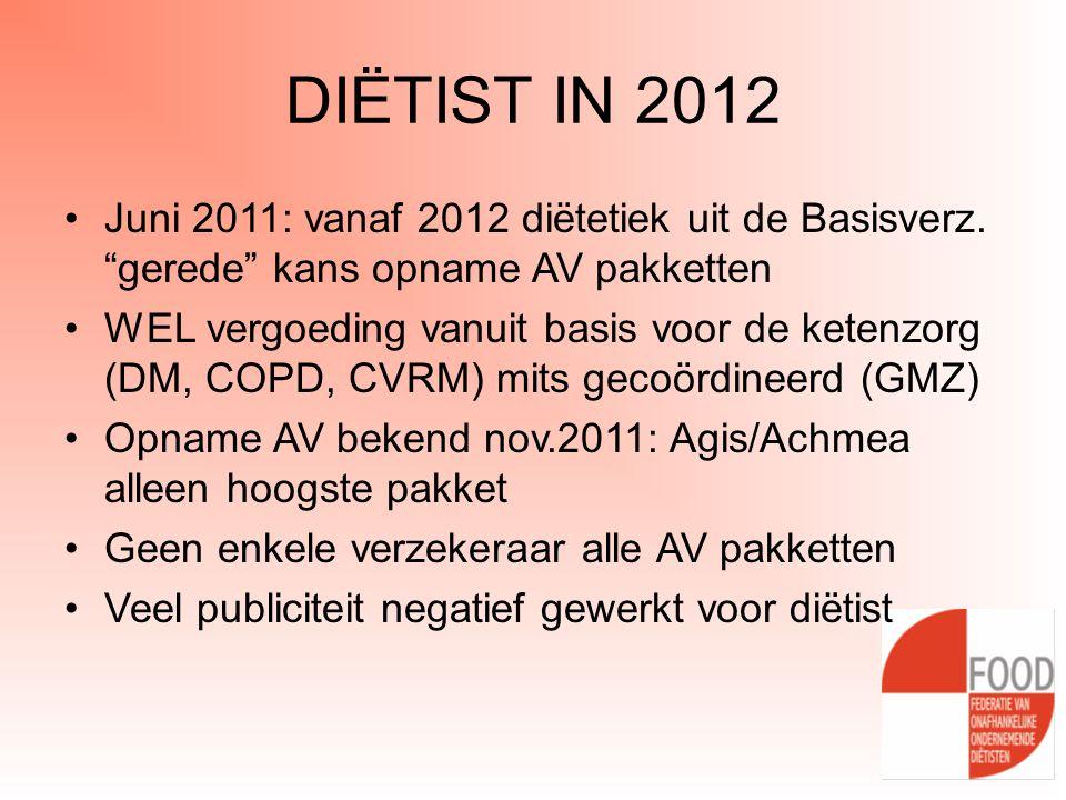 DIËTIST IN 2012 Juni 2011: vanaf 2012 diëtetiek uit de Basisverz. gerede kans opname AV pakketten.