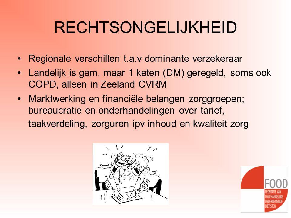 RECHTSONGELIJKHEID Regionale verschillen t.a.v dominante verzekeraar