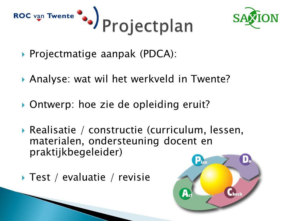 Projectplan Projectmatige aanpak (PDCA):