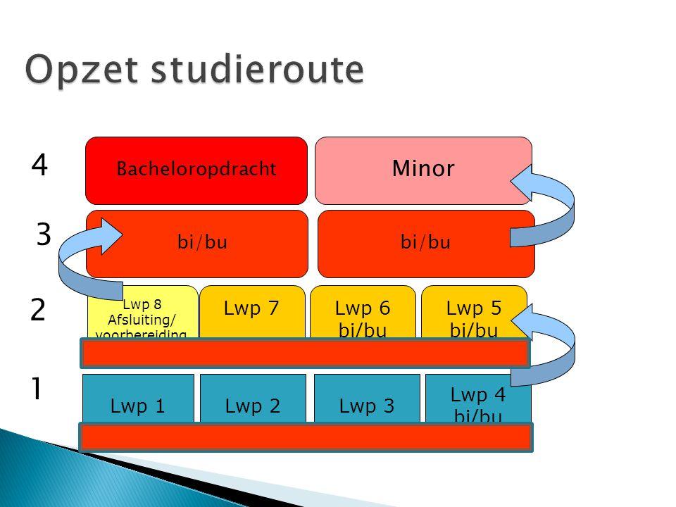 Opzet studieroute 4 3 2 1 Minor Bacheloropdracht bi/bu Lwp 7 Lwp 6