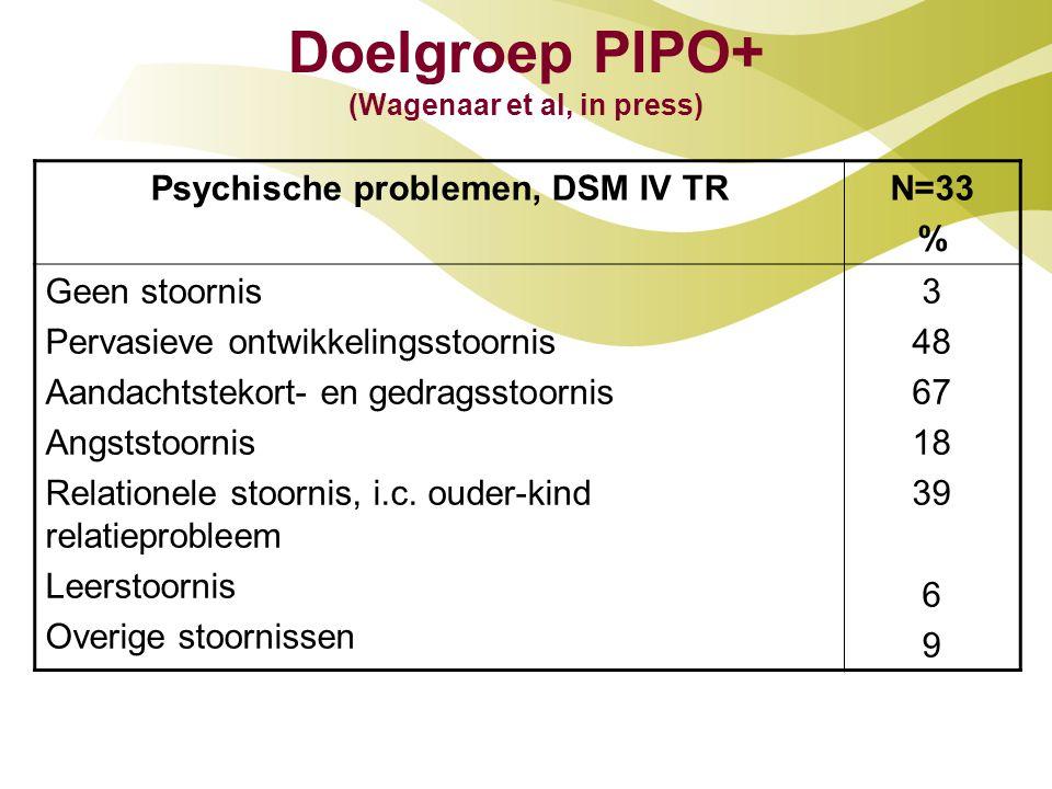 Doelgroep PIPO+ (Wagenaar et al, in press)
