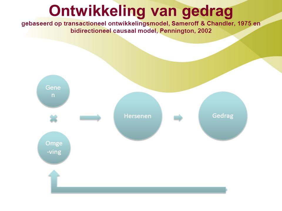 Ontwikkeling van gedrag gebaseerd op transactioneel ontwikkelingsmodel, Sameroff & Chandler, 1975 en bidirectioneel causaal model, Pennington, 2002