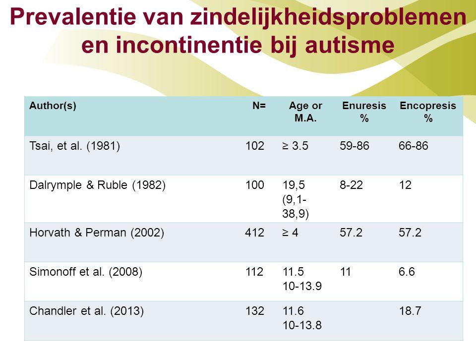 Prevalentie van zindelijkheidsproblemen en incontinentie bij autisme